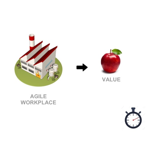 What is an agile process drill and how can it drive radical transformation?